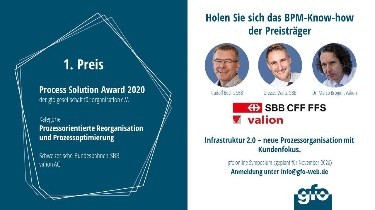 Process Solution Award 2020